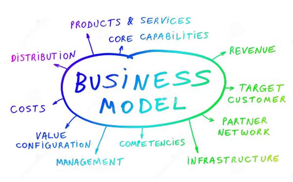 mô hình kinh doanh đi trước