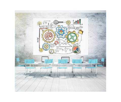 chiến lược theo quan điểm hiện đại - cố vấn khởi nghiệp - oraido mentor