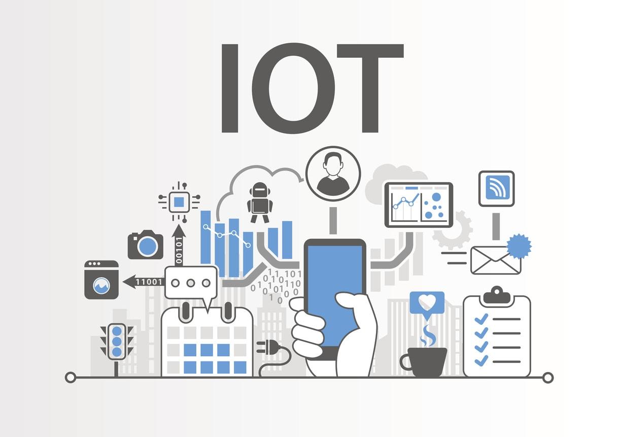 This is the iminternet kết nối vạn vật IoT - cố vấn khởi nghiệp - oraido mentor